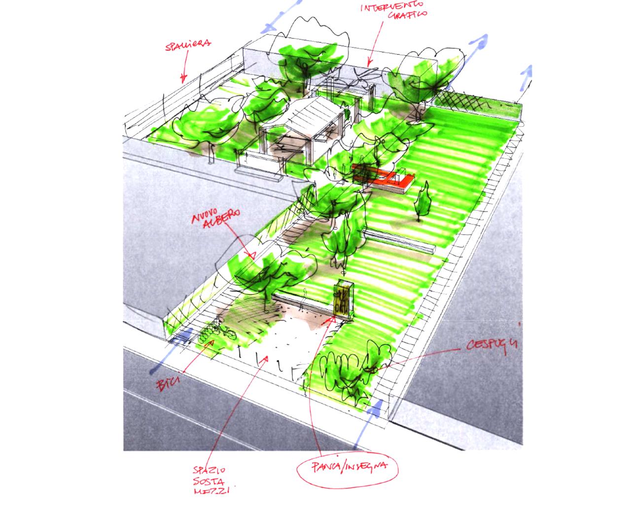 Il giardino - Giardino degli orti
