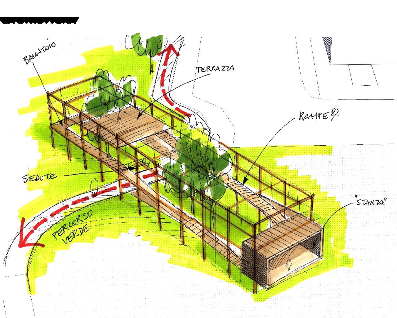 La struttura - via Dante - Liscate